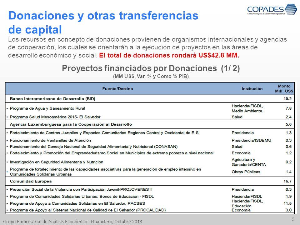 Donaciones y otras transferencias de capital 9 Grupo Empresarial de Análisis Económico - Financiero, Octubre 2013 Los recursos en concepto de donacion