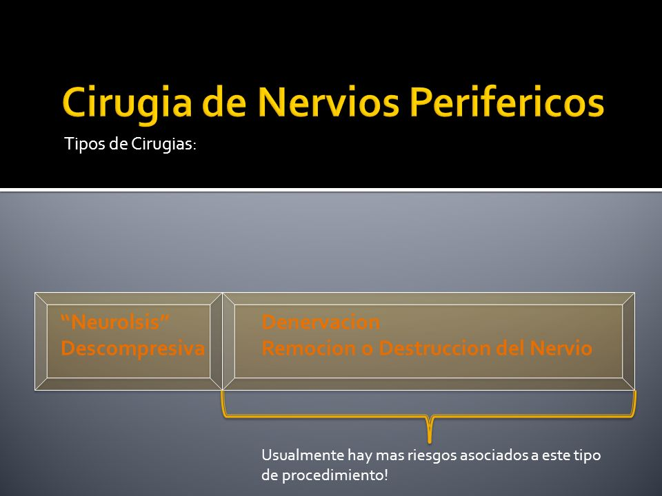 Tipos de Cirugias: Neurolsis Descompresiva Denervacion Remocion o Destruccion del Nervio Usualmente hay mas riesgos asociados a este tipo de procedimi
