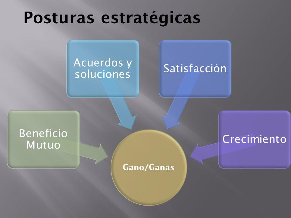 Gano/Ganas Beneficio Mutuo Acuerdos y soluciones SatisfacciónCrecimiento