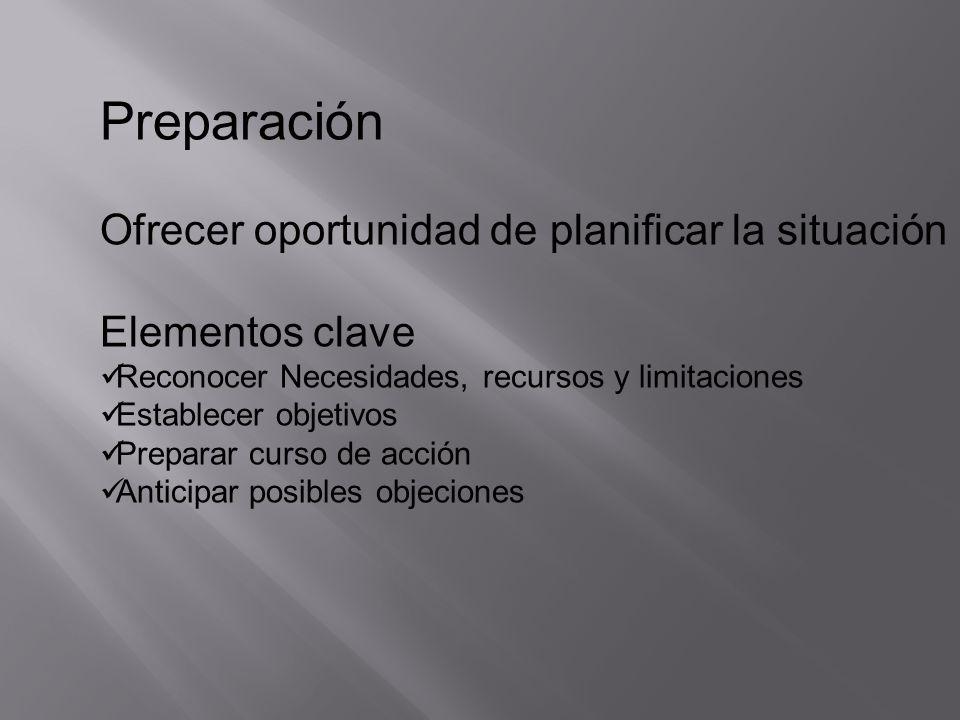 Preparación Ofrecer oportunidad de planificar la situación Elementos clave Reconocer Necesidades, recursos y limitaciones Establecer objetivos Prepara