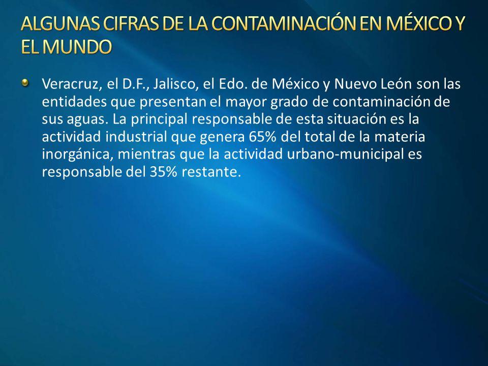 Veracruz, el D.F., Jalisco, el Edo.