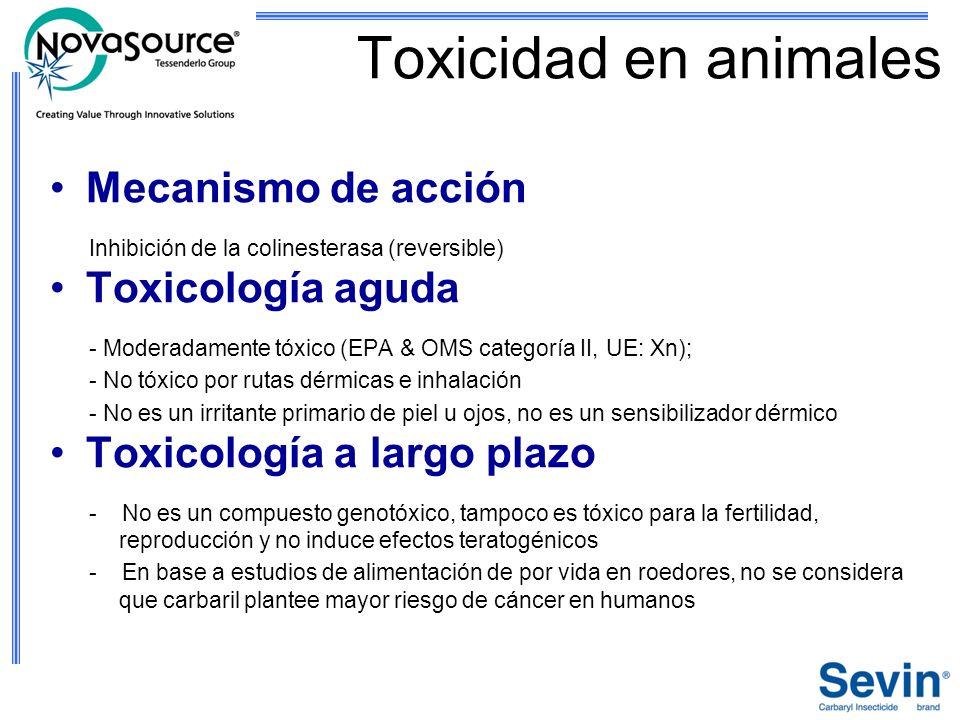 Toxicidad en animales Mecanismo de acción Inhibición de la colinesterasa (reversible) Toxicología aguda - Moderadamente tóxico (EPA & OMS categoría II