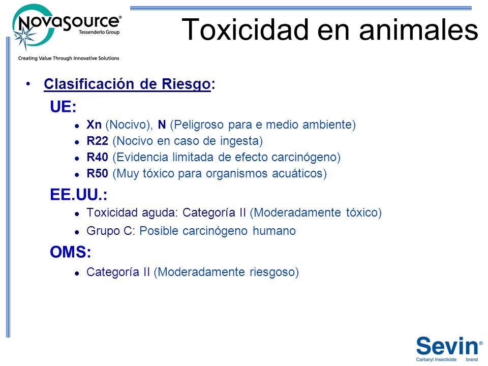 Clasificación de Riesgo: UE: Xn (Nocivo), N (Peligroso para e medio ambiente) R22 (Nocivo en caso de ingesta) R40 (Evidencia limitada de efecto carcin