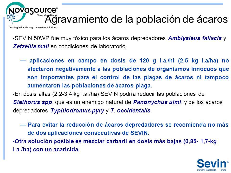 Agravamiento de la población de ácaros SEVIN 50WP fue muy tóxico para los ácaros depredadores Amblysieus fallacis y Zetzellia mali en condiciones de l