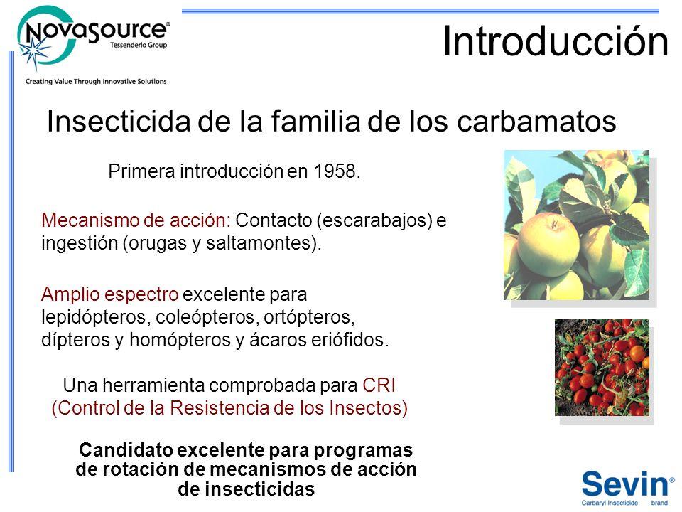 Carbaril es un insecticida de amplio espectro que principalmente actúa como veneno del estómago Carbaril es de moderada toxicidad para el Typhlodromus pyri y Pardosa sp Es muy tóxico para la Chrysoperla carnea y Aphidius rhopalosiphi.(Estudios de laboratorio) a las 2 semanas de la aplicación se produce una rápida recolonización/repoblación debido a la muy rápida disipación del carbaril (DT 50 < 2 días) SEVIN posibilitó una supervivencia del 52-66% de los principales depredadores (Nabis spp, Geocoris spp, Orius spp y arañas) en el algodón y la soja Impactos en los Insectos Inocuos