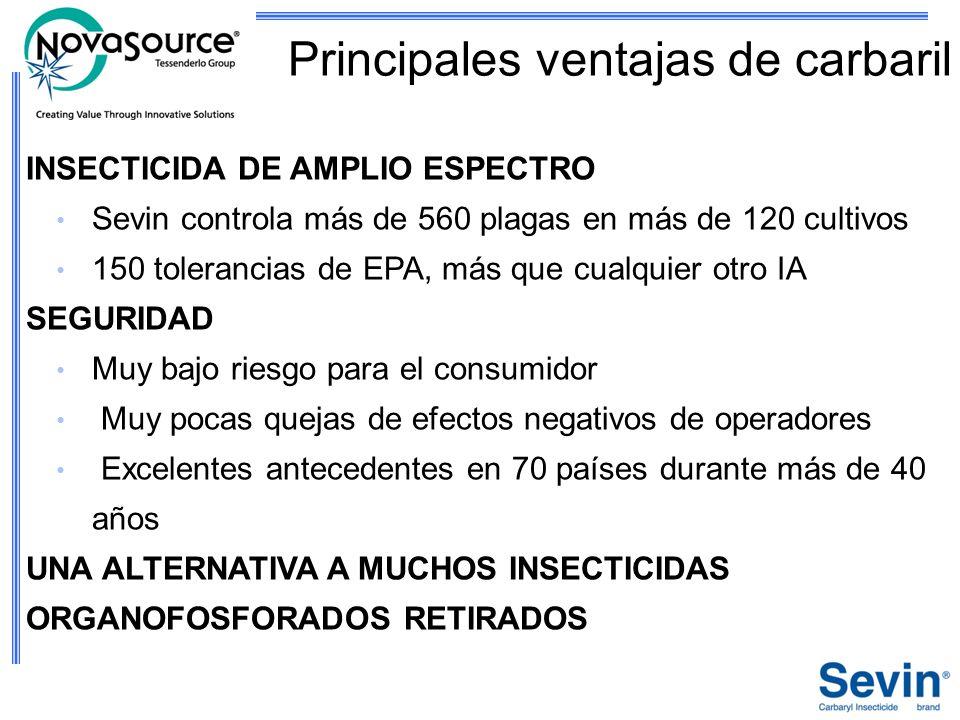 Principales ventajas de carbaril INSECTICIDA DE AMPLIO ESPECTRO Sevin controla más de 560 plagas en más de 120 cultivos 150 tolerancias de EPA, más qu