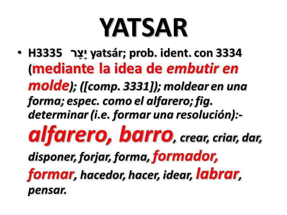 YATSAR H3335 יָצַר yatsár; prob.ident. con 3334 ( mediante la idea de embutir en molde ); ([comp.