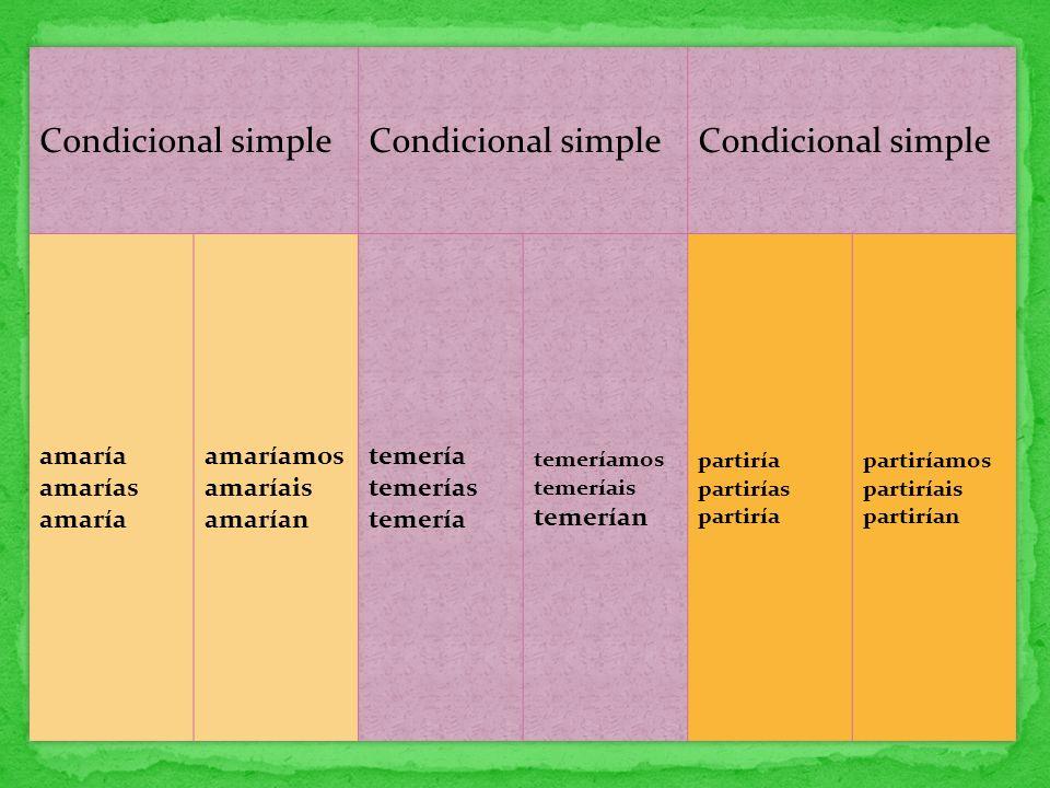 Construcción Como todo tiempo compuesto en español, conjugamos el verbo auxiliar haber y luego le añadimos el participio pasado.