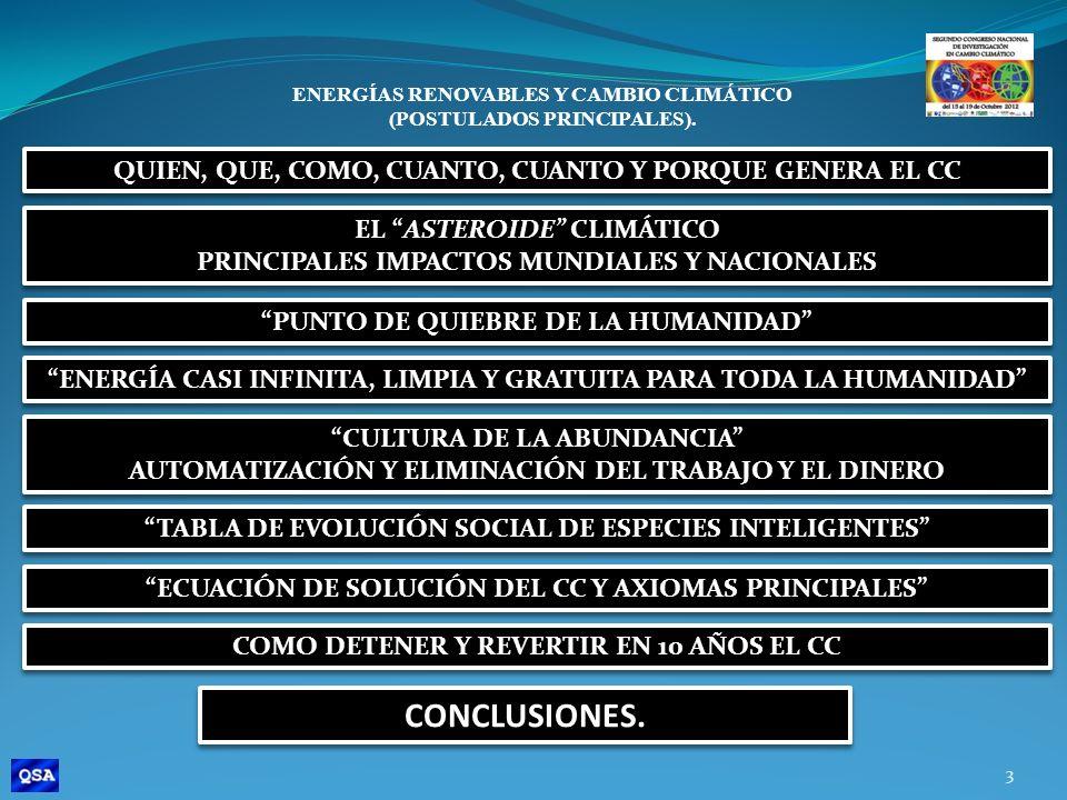 ENERGÍAS RENOVABLES Y CAMBIO CLIMÁTICO (POSTULADOS PRINCIPALES). CONCLUSIONES. QUIEN, QUE, COMO, CUANTO, CUANTO Y PORQUE GENERA EL CC QUIEN, QUE, COMO