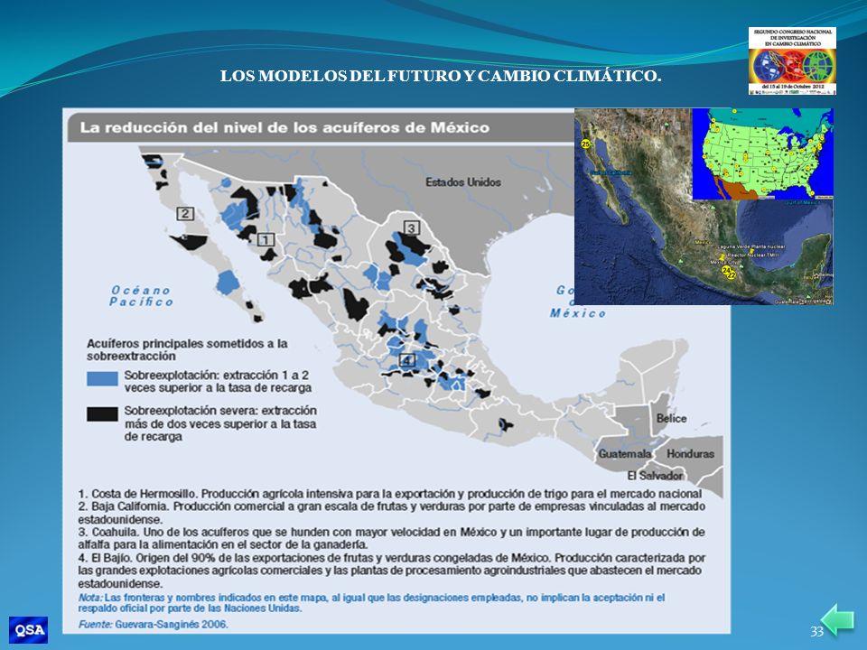 LOS MODELOS DEL FUTURO Y CAMBIO CLIMÁTICO. 33