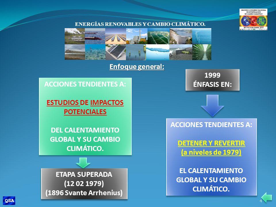 ENERGÍAS RENOVABLES Y CAMBIO CLIMÁTICO. Enfoque general: ACCIONES TENDIENTES A: ESTUDIOS DE IMPACTOS POTENCIALES DEL CALENTAMIENTO GLOBAL Y SU CAMBIO