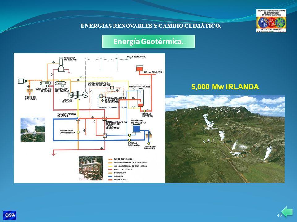 ENERGÍAS RENOVABLES Y CAMBIO CLIMÁTICO. Energía Geotérmica. 5,000 Mw IRLANDA 47