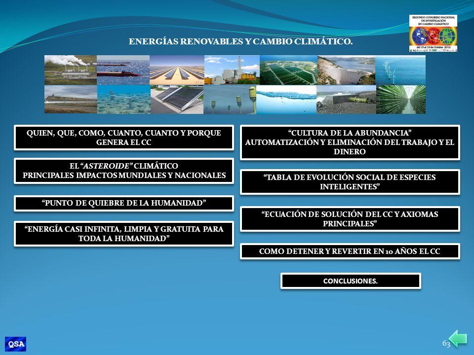 ENERGÍAS RENOVABLES Y CAMBIO CLIMÁTICO. 63 CONCLUSIONES. QUIEN, QUE, COMO, CUANTO, CUANTO Y PORQUE GENERA EL CC QUIEN, QUE, COMO, CUANTO, CUANTO Y POR