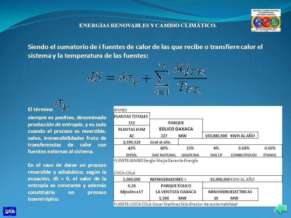 ENERGÍAS RENOVABLES Y CAMBIO CLIMÁTICO. Energía Eólica. 49