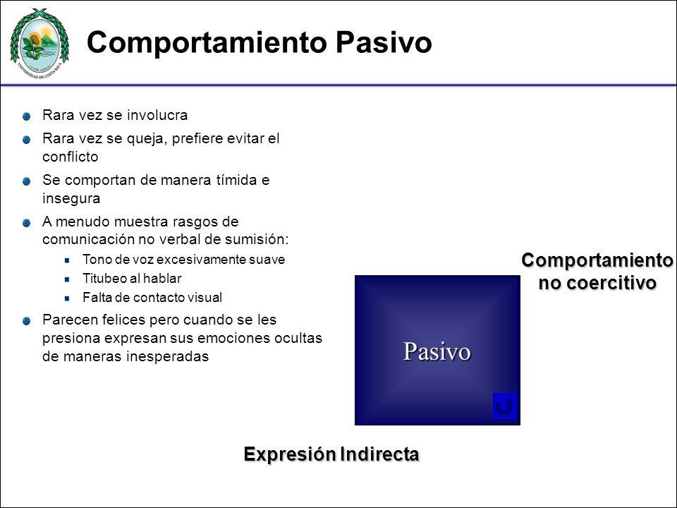 Expresión Indirecta Comportamiento no coercitivo Pasivo Rara vez se involucra Rara vez se queja, prefiere evitar el conflicto Se comportan de manera t