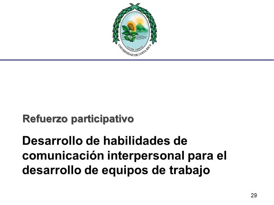 Desarrollo de habilidades de comunicación interpersonal para el desarrollo de equipos de trabajo Refuerzo participativo 29