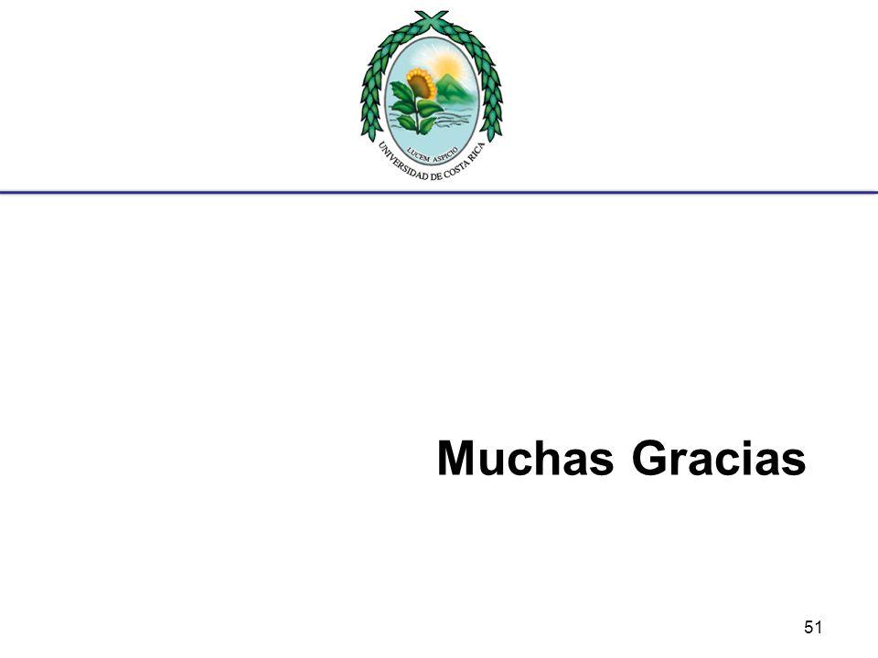 Muchas Gracias 51