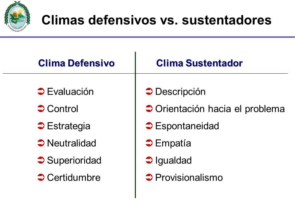 Climas defensivos vs. sustentadores Clima DefensivoClima Sustentador Evaluación Descripción Control Orientación hacia el problema Estrategia Espontane