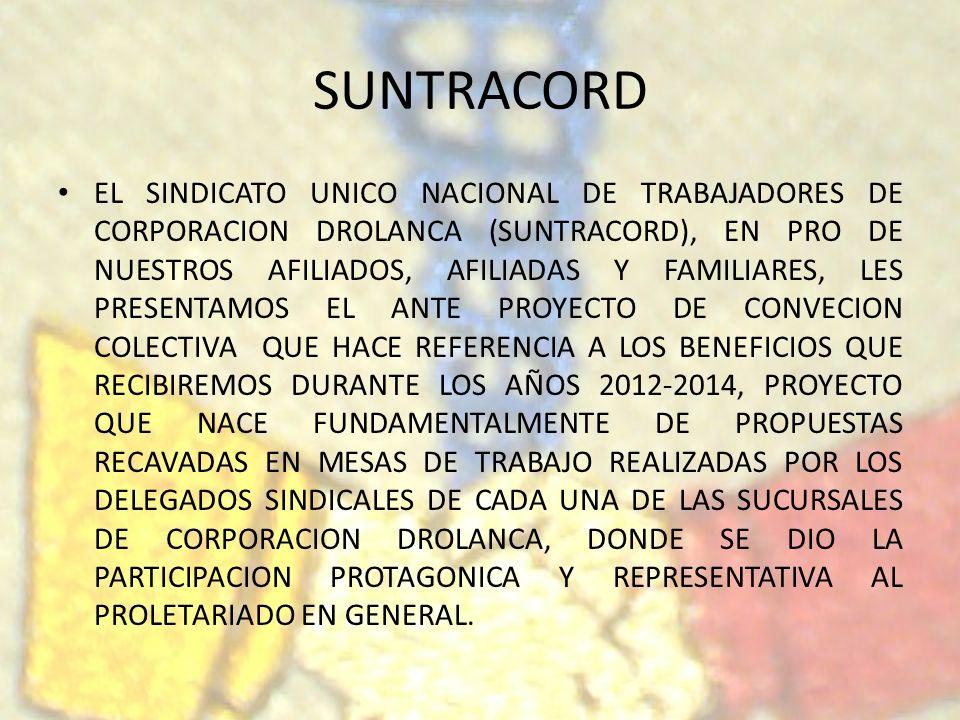 SUNTRACORD EL SINDICATO UNICO NACIONAL DE TRABAJADORES DE CORPORACION DROLANCA (SUNTRACORD), EN PRO DE NUESTROS AFILIADOS, AFILIADAS Y FAMILIARES, LES
