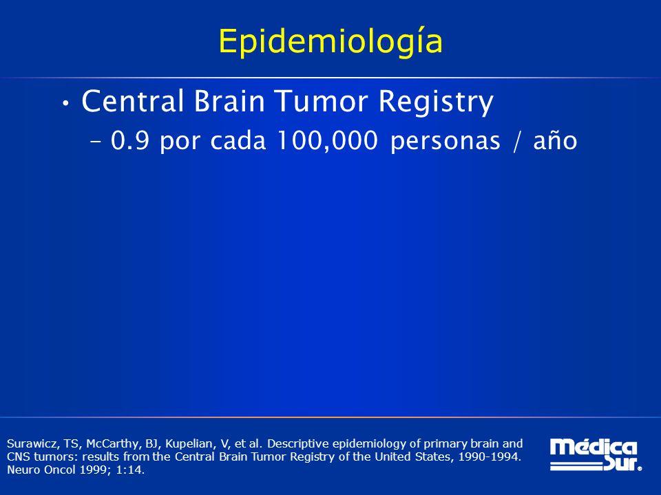 Epidemiología Central Brain Tumor Registry –0.9 por cada 100,000 personas / año Surawicz, TS, McCarthy, BJ, Kupelian, V, et al. Descriptive epidemiolo