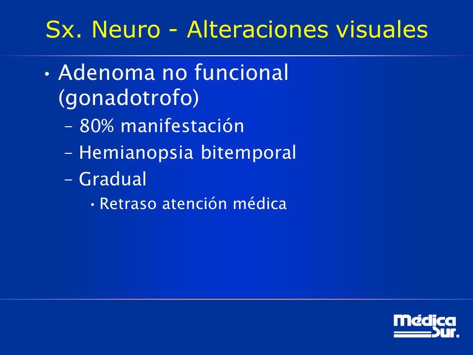 Sx. Neuro - Alteraciones visuales Adenoma no funcional (gonadotrofo) –80% manifestación –Hemianopsia bitemporal –Gradual Retraso atención médica