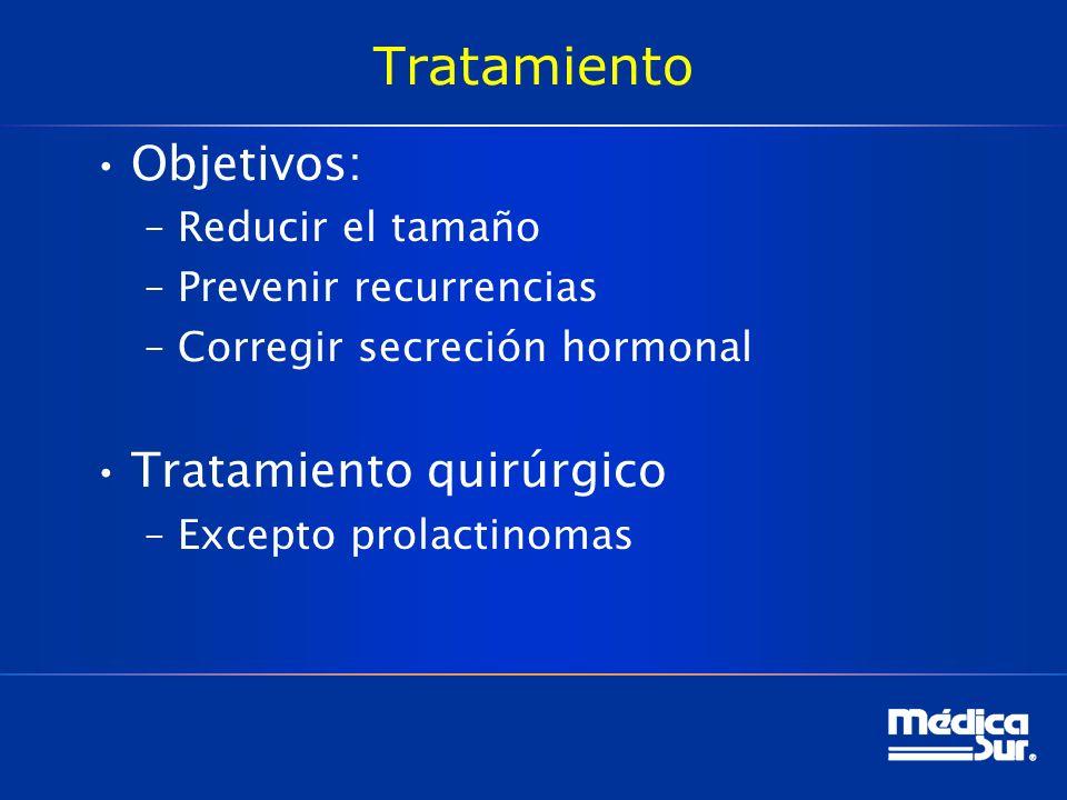 Tratamiento Objetivos: –Reducir el tamaño –Prevenir recurrencias –Corregir secreción hormonal Tratamiento quirúrgico –Excepto prolactinomas