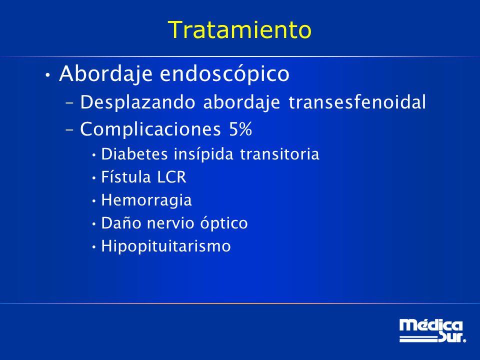 Tratamiento Abordaje endoscópico –Desplazando abordaje transesfenoidal –Complicaciones 5% Diabetes insípida transitoria Fístula LCR Hemorragia Daño ne
