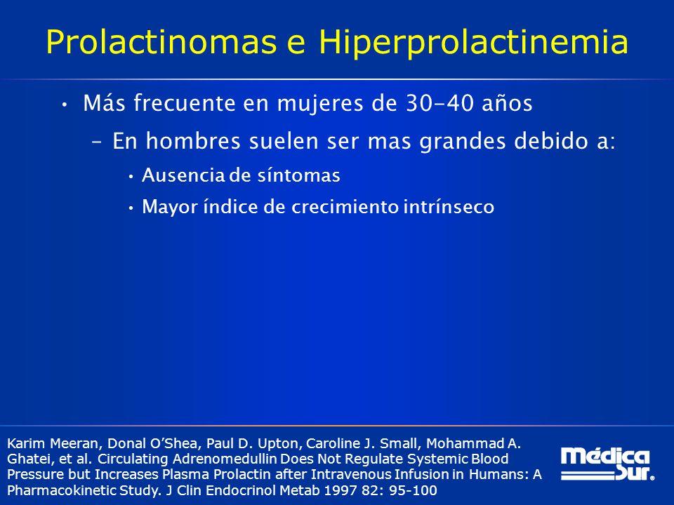Prolactinomas e Hiperprolactinemia Más frecuente en mujeres de 30-40 años –En hombres suelen ser mas grandes debido a: Ausencia de síntomas Mayor índi