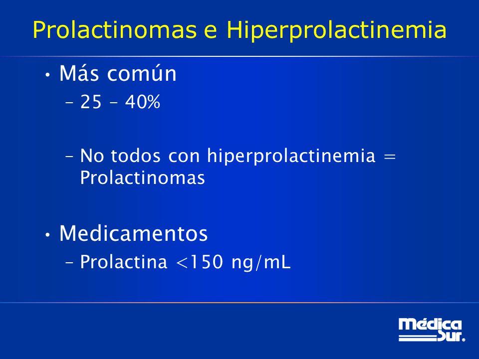 Prolactinomas e Hiperprolactinemia Más común –25 – 40% –No todos con hiperprolactinemia = Prolactinomas Medicamentos –Prolactina <150 ng/mL