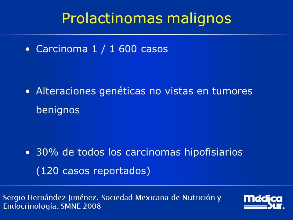 Prolactinomas malignos Carcinoma 1 / 1 600 casos Alteraciones genéticas no vistas en tumores benignos 30% de todos los carcinomas hipofisiarios (120 c