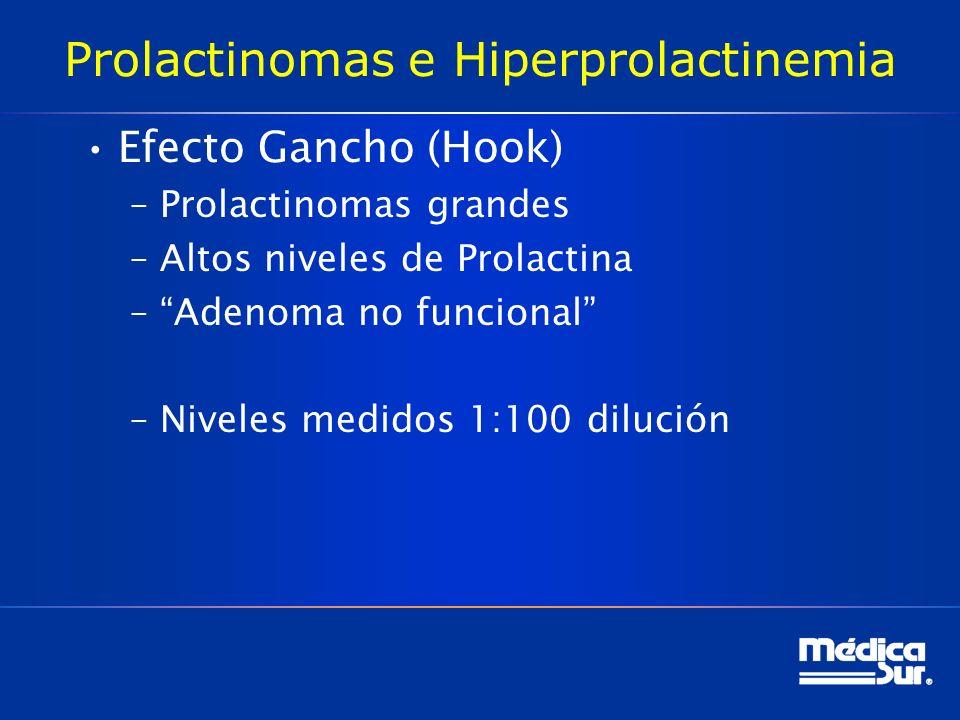 Prolactinomas e Hiperprolactinemia Efecto Gancho (Hook) –Prolactinomas grandes –Altos niveles de Prolactina –Adenoma no funcional –Niveles medidos 1:1