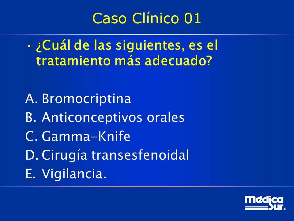 Caso Clínico 01 ¿Cuál de las siguientes, es el tratamiento más adecuado? A.Bromocriptina B.Anticonceptivos orales C.Gamma-Knife D.Cirugía transesfenoi