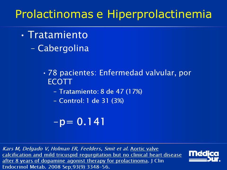 Prolactinomas e Hiperprolactinemia Kars M, Delgado V, Holman ER, Feelders, Smit et al. Aortic valve calcification and mild tricuspid regurgitation but