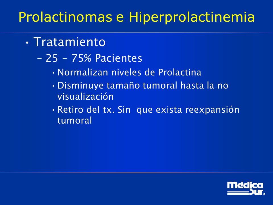 Prolactinomas e Hiperprolactinemia Tratamiento –25 – 75% Pacientes Normalizan niveles de Prolactina Disminuye tamaño tumoral hasta la no visualización