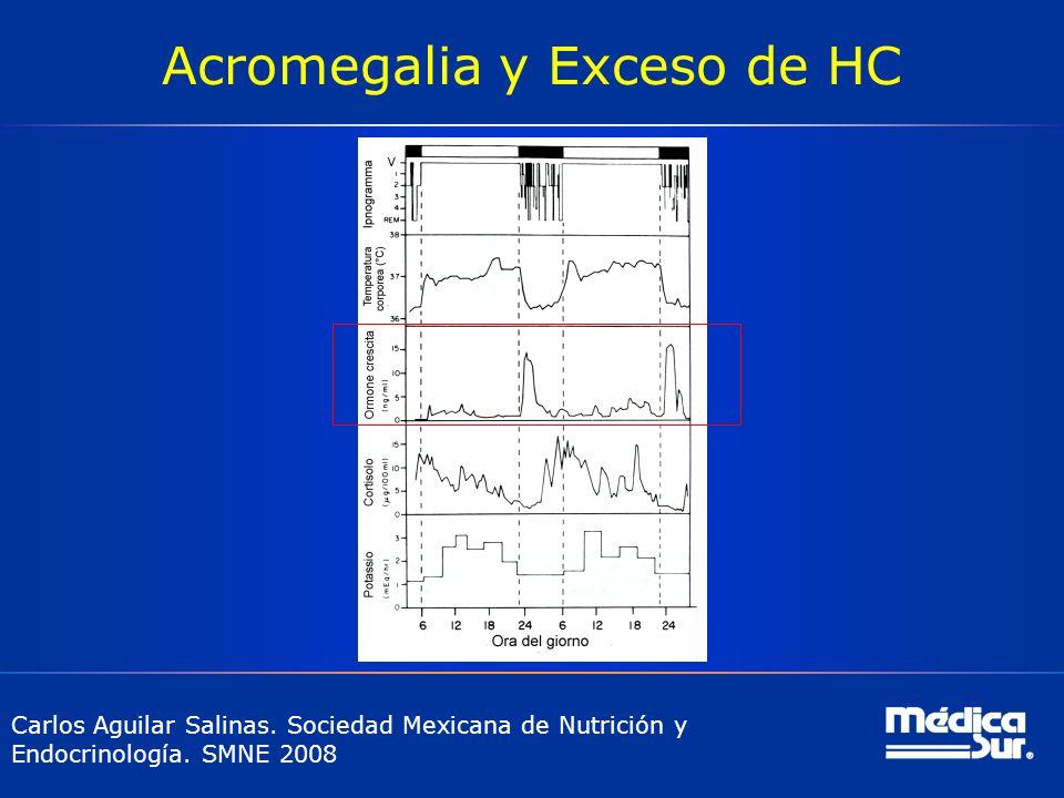 Acromegalia y Exceso de HC Carlos Aguilar Salinas. Sociedad Mexicana de Nutrición y Endocrinología. SMNE 2008
