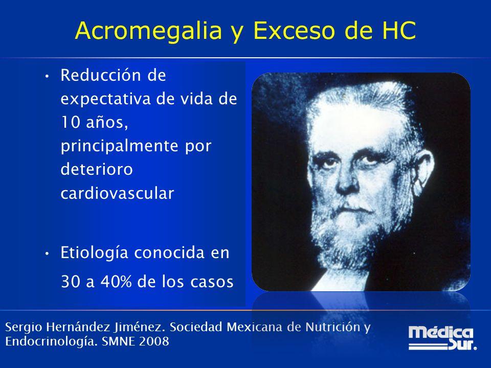 Acromegalia y Exceso de HC Reducción de expectativa de vida de 10 años, principalmente por deterioro cardiovascular Etiología conocida en 30 a 40% de