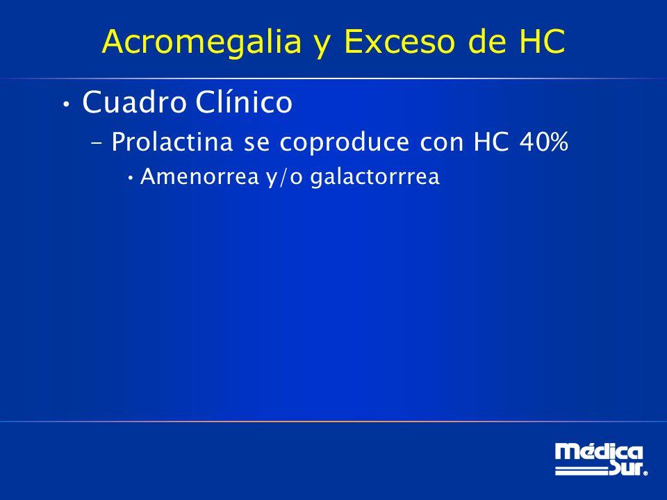 Acromegalia y Exceso de HC Cuadro Clínico –Prolactina se coproduce con HC 40% Amenorrea y/o galactorrrea