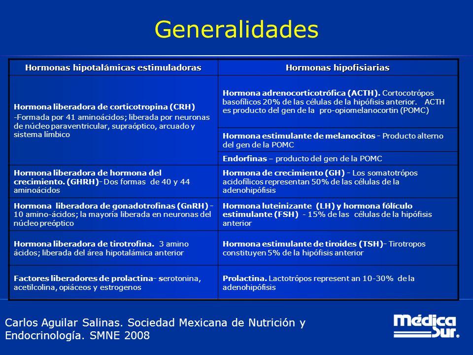 Generalidades Más común: adenoma –10% de neoplasias intracraneales Saeger, W, Ludecke, DK, Buchfelder, M, et al.