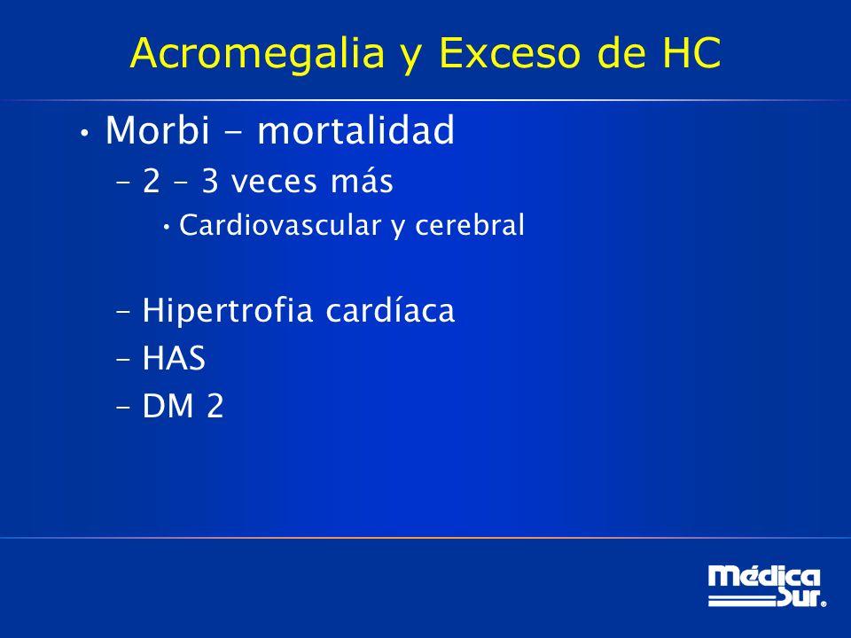 Morbi - mortalidad –2 – 3 veces más Cardiovascular y cerebral –Hipertrofia cardíaca –HAS –DM 2