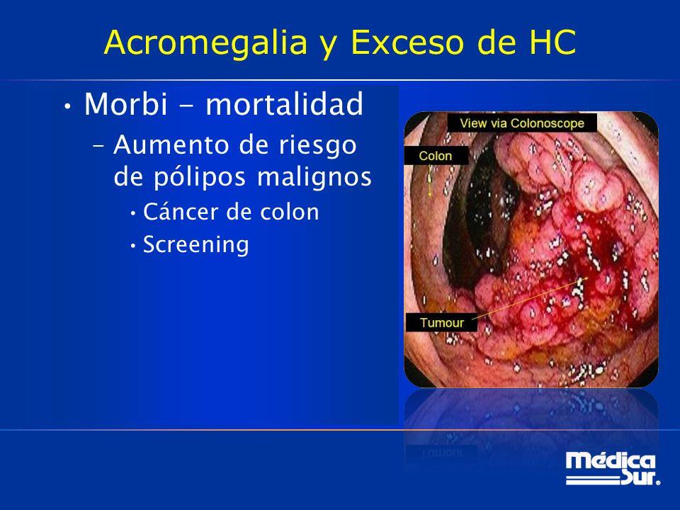 Acromegalia y Exceso de HC Morbi - mortalidad –Aumento de riesgo de pólipos malignos Cáncer de colon Screening