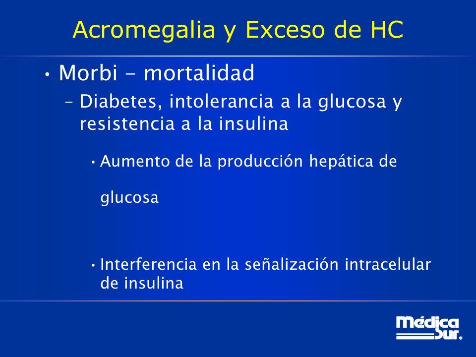 Acromegalia y Exceso de HC Morbi - mortalidad –Diabetes, intolerancia a la glucosa y resistencia a la insulina Aumento de la producción hepática de gl
