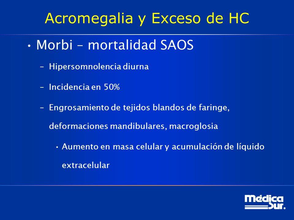 Acromegalia y Exceso de HC Morbi – mortalidad SAOS –Hipersomnolencia diurna –Incidencia en 50% –Engrosamiento de tejidos blandos de faringe, deformaci
