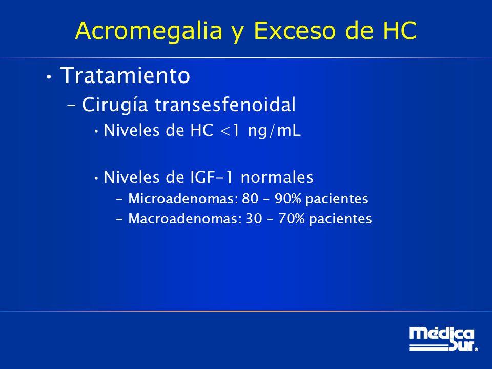 Acromegalia y Exceso de HC Tratamiento –Cirugía transesfenoidal Niveles de HC <1 ng/mL Niveles de IGF-1 normales –Microadenomas: 80 – 90% pacientes –M