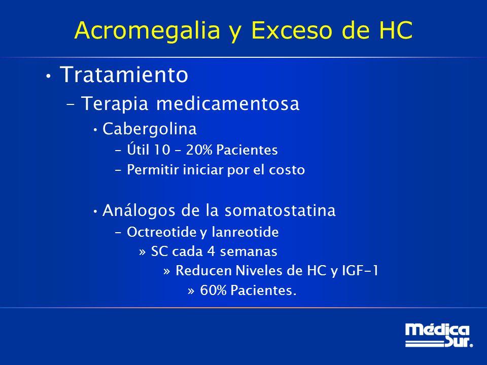 Acromegalia y Exceso de HC Tratamiento –Terapia medicamentosa Cabergolina –Útil 10 – 20% Pacientes –Permitir iniciar por el costo Análogos de la somat