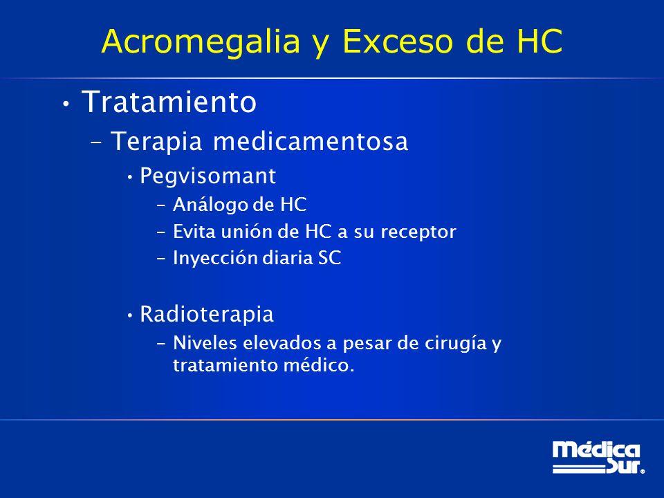 Acromegalia y Exceso de HC Tratamiento –Terapia medicamentosa Pegvisomant –Análogo de HC –Evita unión de HC a su receptor –Inyección diaria SC Radiote