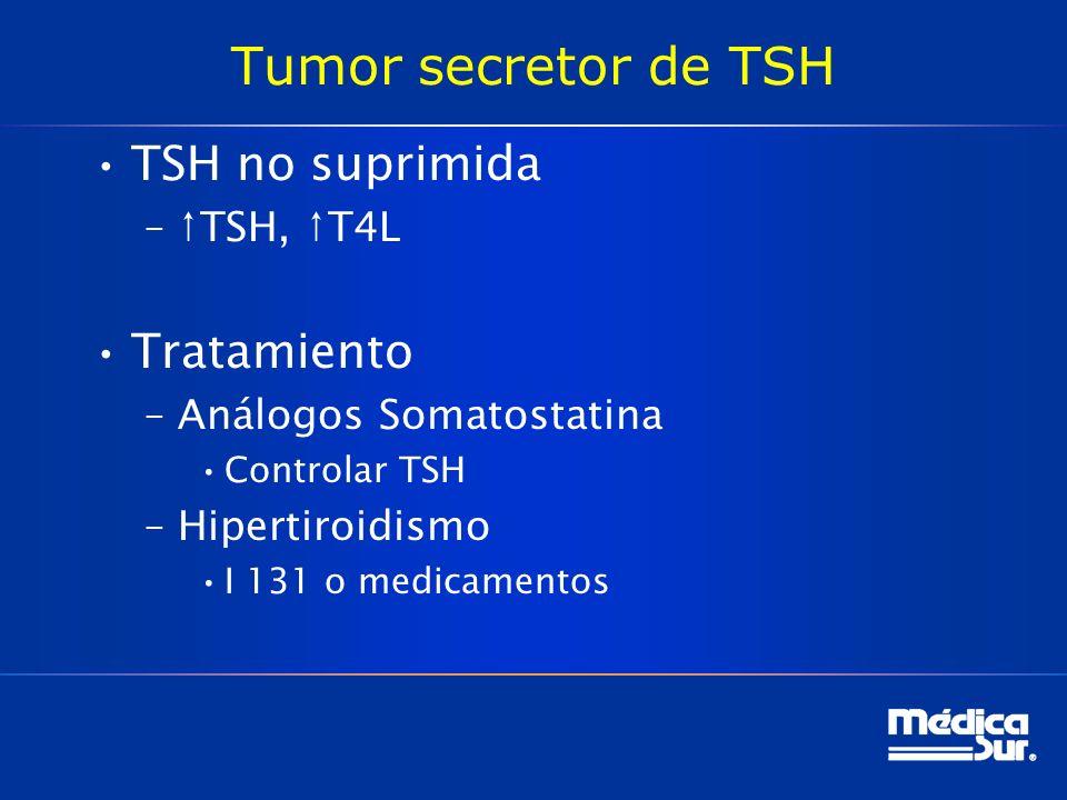 Tumor secretor de TSH TSH no suprimida –TSH, T4L Tratamiento –Análogos Somatostatina Controlar TSH –Hipertiroidismo I 131 o medicamentos