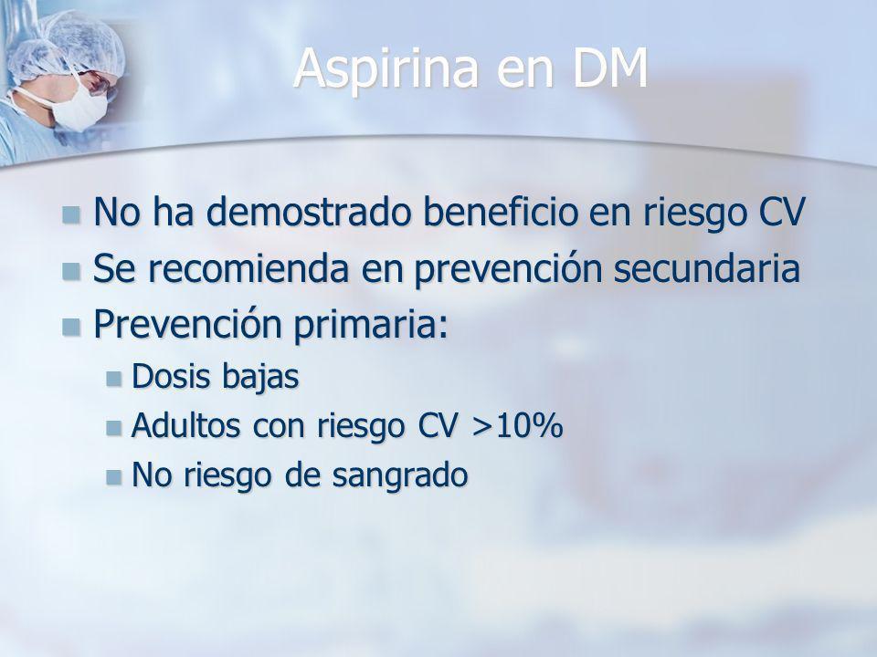 Aspirina en DM No ha demostrado beneficio en riesgo CV No ha demostrado beneficio en riesgo CV Se recomienda en prevención secundaria Se recomienda en prevención secundaria Prevención primaria: Prevención primaria: Dosis bajas Dosis bajas Adultos con riesgo CV >10% Adultos con riesgo CV >10% No riesgo de sangrado No riesgo de sangrado