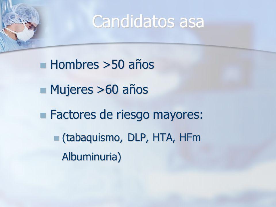 Candidatos asa Hombres >50 años Hombres >50 años Mujeres >60 años Mujeres >60 años Factores de riesgo mayores: Factores de riesgo mayores: (tabaquismo, DLP, HTA, HFm Albuminuria) (tabaquismo, DLP, HTA, HFm Albuminuria)