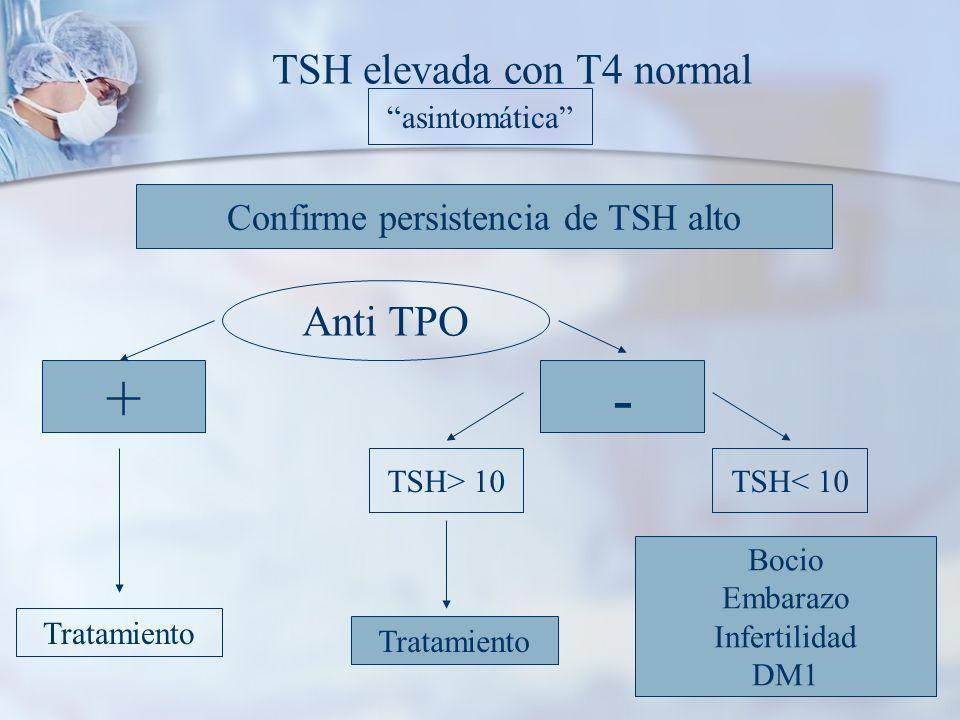 TSH elevada con T4 normal Confirme persistencia de TSH alto Anti TPO + Tratamiento - TSH> 10 Tratamiento TSH< 10 Bocio Embarazo Infertilidad DM1 asintomática