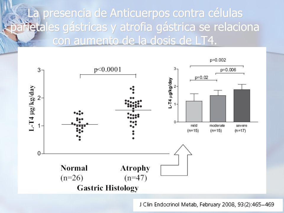 La presencia de Anticuerpos contra células parietales gástricas y atrofia gástrica se relaciona con aumento de la dosis de LT4.